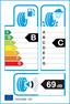 etichetta europea dei pneumatici per Michelin Pilot Sport A/S 3 255 55 19 111 V