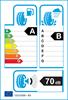 etichetta europea dei pneumatici per Michelin Primacy 4 255 40 18 99 Y MO XL