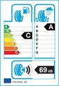 etichetta europea dei pneumatici per Michelin PRIMACY HP 225 45 17
