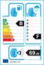 etichetta europea dei pneumatici per michelin X Ice North 4 Suv 225 60 17 103 T 3PMSF EL