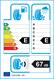 etichetta europea dei pneumatici per momo Outrun M3 195 55 16 87 V