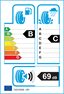 etichetta europea dei pneumatici per Nexen N'blue Hd Plus 225 60 17 99 V