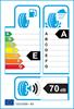 etichetta europea dei pneumatici per Nokian Cline Cargo 165 70 14 89 S