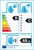 etichetta europea dei pneumatici per Nokian Nordman Sx2 185 60 15 88 T XL