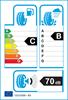 etichetta europea dei pneumatici per nokian Wr A4 255 55 18 109 H BMW XL