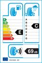 etichetta europea dei pneumatici per Orium HP O401 225 60 17