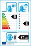 etichetta europea dei pneumatici per Petlas Imperium Pt515 195 55 16 87 V