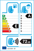 etichetta europea dei pneumatici per Pirelli P Zero 225 40 18 92 Y C MO XL