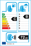 etichetta europea dei pneumatici per pirelli Pzero Rosso Direzionale 245 40 19 98 Y FR XL