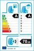 etichetta europea dei pneumatici per Pirelli S-Verde As 285 40 22 110 Y M+S XL