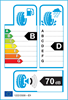 etichetta europea dei pneumatici per Pirelli Scorpion Verde All Season 285 40 22 110 Y JLR LR M+S NCS XL