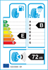 etichetta europea dei pneumatici per Radar Dimax R8 205 40 17 84 Y M+S XL