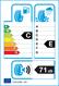 etichetta europea dei pneumatici per Radar Rivera Pro 2 205 55 16 91 V M+S