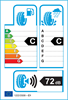 etichetta europea dei pneumatici per Radar Rpx 800 225 60 18 104 V XL