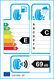 etichetta europea dei pneumatici per riken All Season 185 65 15 92 V 3PMSF XL