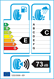 etichetta europea dei pneumatici per Roadstone Eurovis 195 55 16 87 T