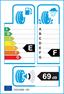 etichetta europea dei pneumatici per roadstone Winguard Ice 215 55 17 94 Q 3PMSF