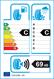 etichetta europea dei pneumatici per Sava Adapto Hp 195 65 15 91 H