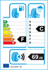 etichetta europea dei pneumatici per Sava Intensa Hp 185 65 15 88 H