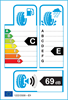 etichetta europea dei pneumatici per Sava Perfecta 165 70 14 81 T