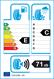 etichetta europea dei pneumatici per sunitrac Focus 4000 185 65 15 88 H