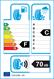 etichetta europea dei pneumatici per toyo Tycs Celsius 195 55 16 87 H