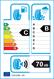 etichetta europea dei pneumatici per Toyo Nanoenergy 3+ 185 65 15 88 T