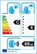 etichetta europea dei pneumatici per Toyo Open Country A20 215 55 18 95 h KZ M+S
