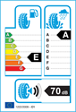 etichetta europea dei pneumatici per Vredestein Sprint+ 205 50 17