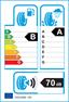 etichetta europea dei pneumatici per Vredestein Ultrac Satin 205 60 16 96 W XL