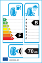 etichetta europea dei pneumatici per Yokohama advan neova ad08 205 45 17