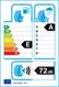 etichetta europea dei pneumatici per Yokohama Advan Sport 225 50 17 105 Y